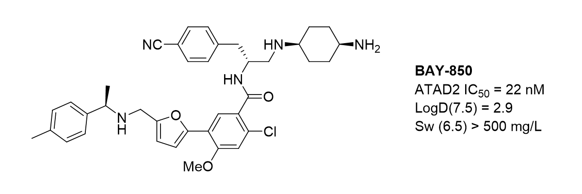 Discovery of an ATAD2 chemical probe with unprecedented mode of action